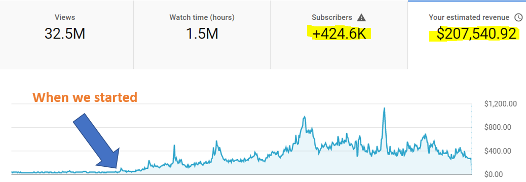 YouTube results